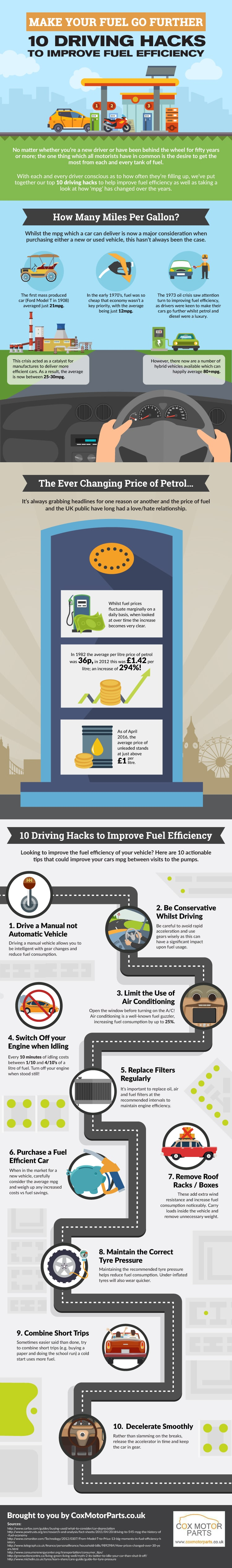 10 Driving Hacks To Improve Fuel Efficiency [Infographic]