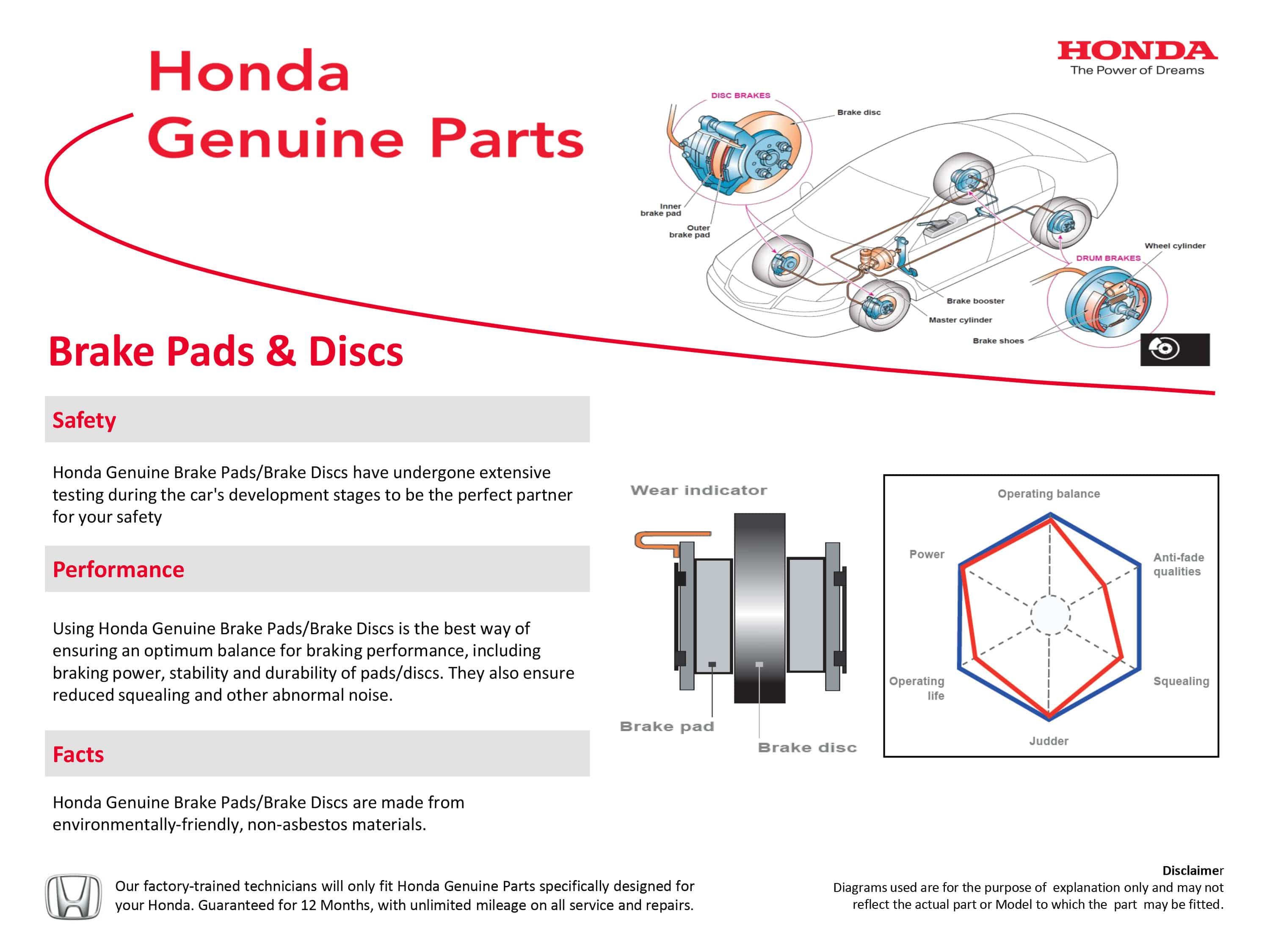 Why Buy Genuine Honda?